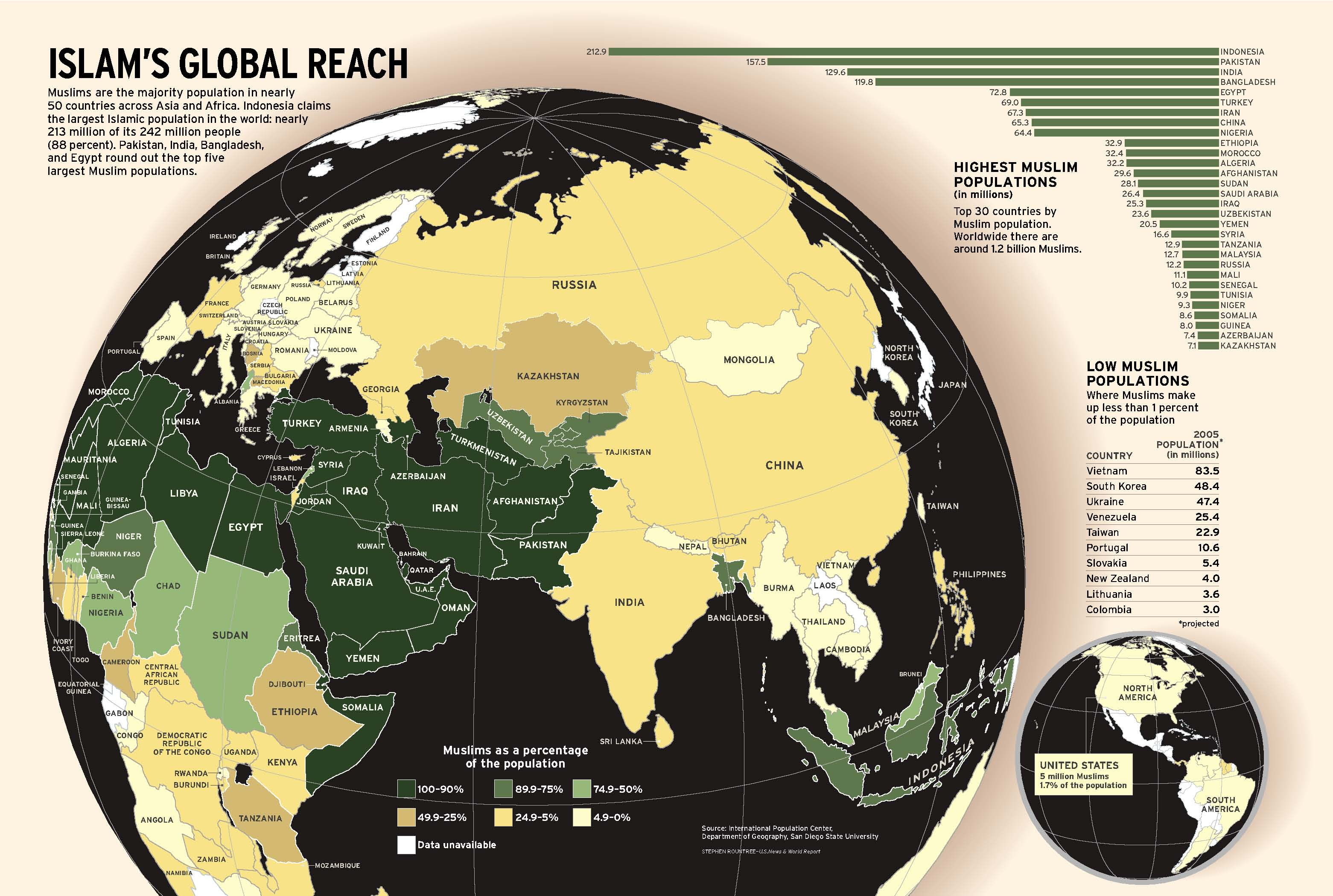 Intl Population Center SDSU - Us religion distribution map